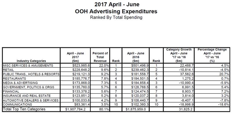 2017 Q2 Revenue.PNG
