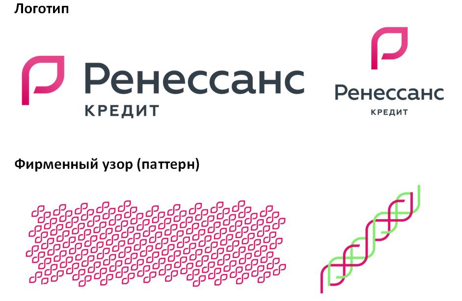 банки новосибирск кредиты отзывы